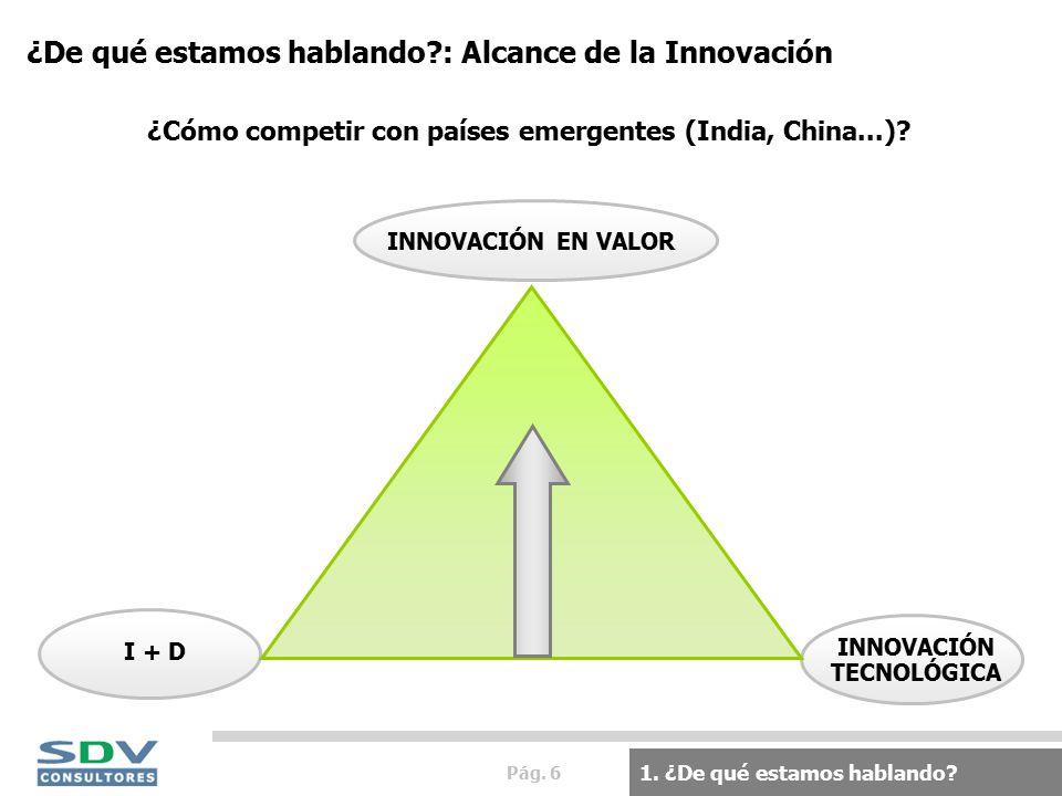 Pág. 6 ¿De qué estamos hablando : Alcance de la Innovación 1.