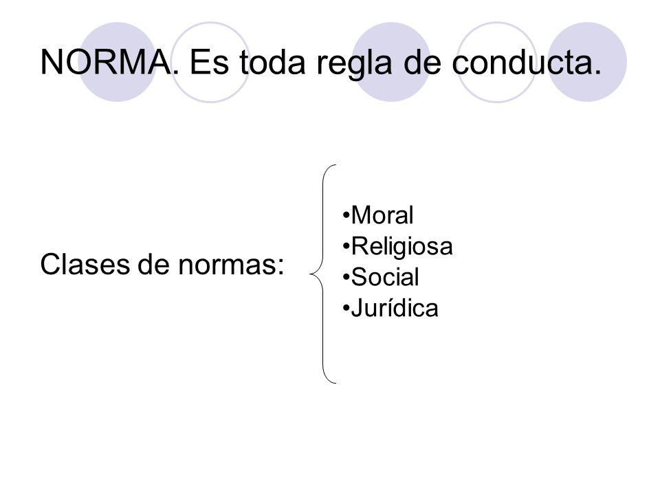 NORMA. Es toda regla de conducta. Clases de normas: Moral Religiosa Social Jurídica