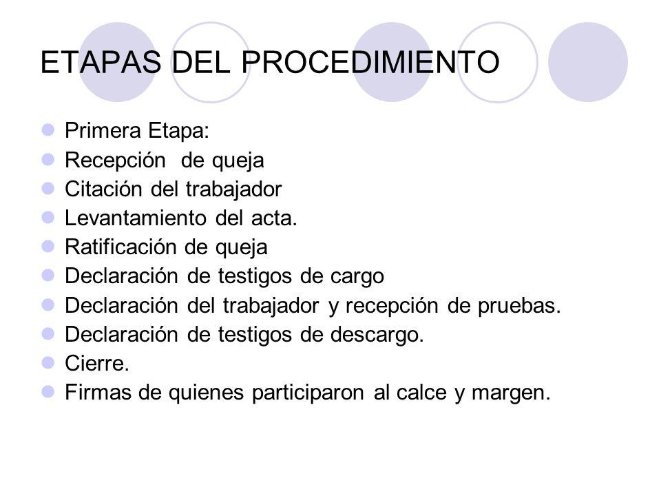 ETAPAS DEL PROCEDIMIENTO Primera Etapa: Recepción de queja Citación del trabajador Levantamiento del acta.