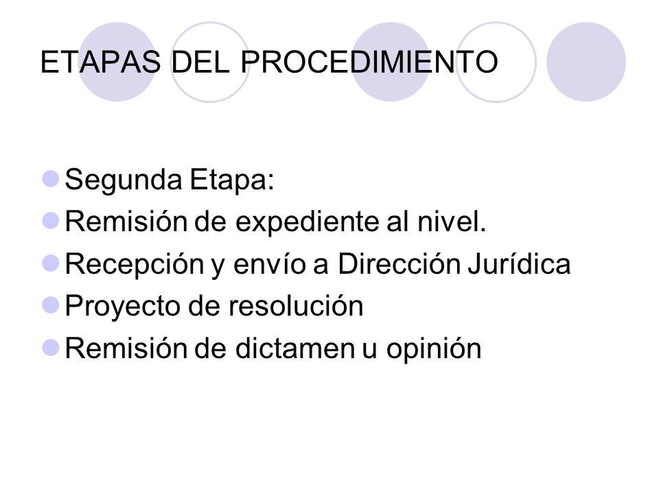 ETAPAS DEL PROCEDIMIENTO Segunda Etapa: Remisión de expediente al nivel.