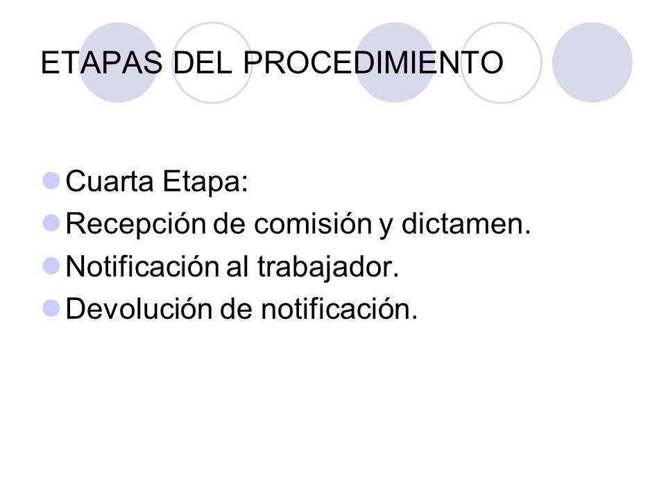 ETAPAS DEL PROCEDIMIENTO Cuarta Etapa: Recepción de comisión y dictamen.
