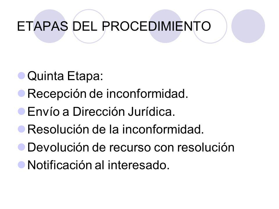 ETAPAS DEL PROCEDIMIENTO Quinta Etapa: Recepción de inconformidad.
