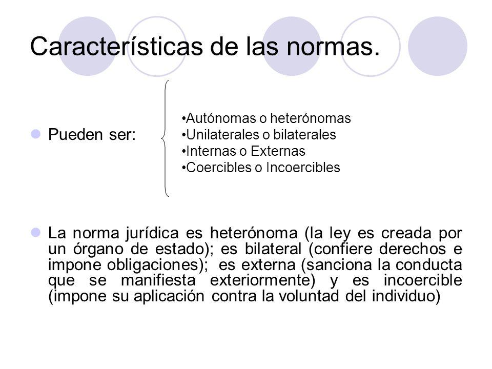 Características de las normas.