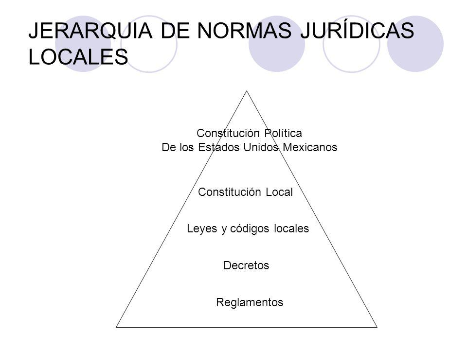 JERARQUIA DE NORMAS JURÍDICAS LOCALES Constitución Política De los Estados Unidos Mexicanos Constitución Local Leyes y códigos locales Reglamentos Decretos