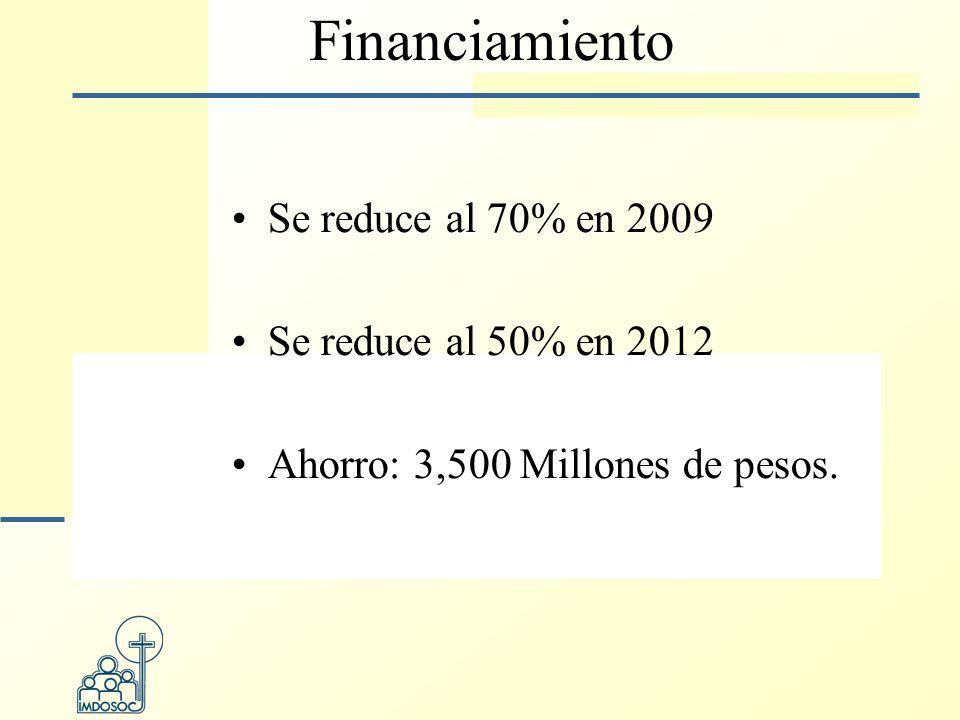 Financiamiento Se reduce al 70% en 2009 Se reduce al 50% en 2012 Ahorro: 3,500 Millones de pesos.