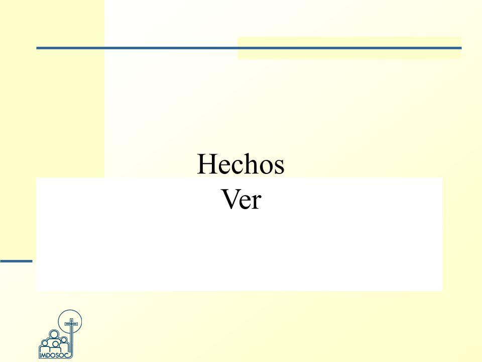 Hechos Ver