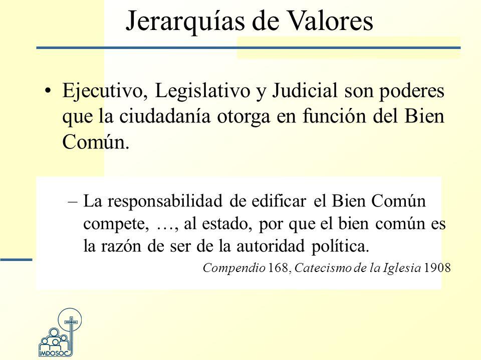 Jerarquías de Valores Ejecutivo, Legislativo y Judicial son poderes que la ciudadanía otorga en función del Bien Común.