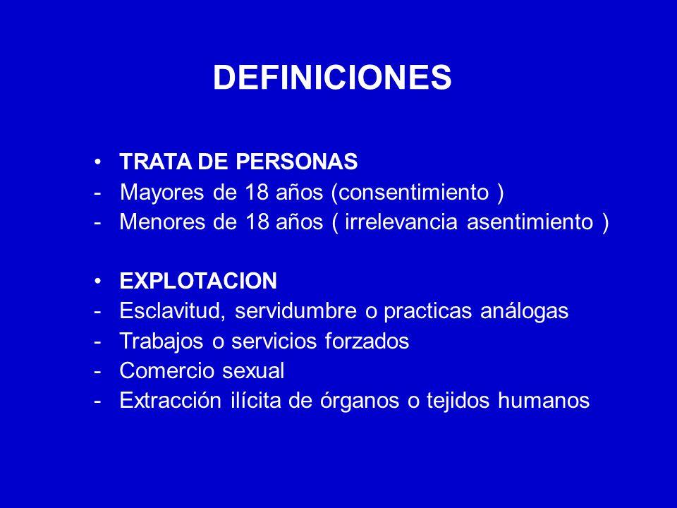 LEY 26.364 OBJETO Implementar medidas destinadas a: prevenir y sancionar la trata de personas, asistir y proteger a sus víctimas