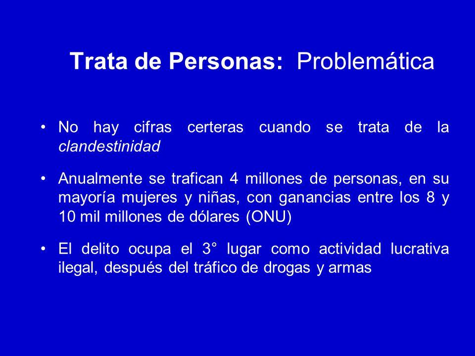Ley 26.364 Prevención y Sanción de la Trata de Personas y Asistencia a sus Victimas Dra.