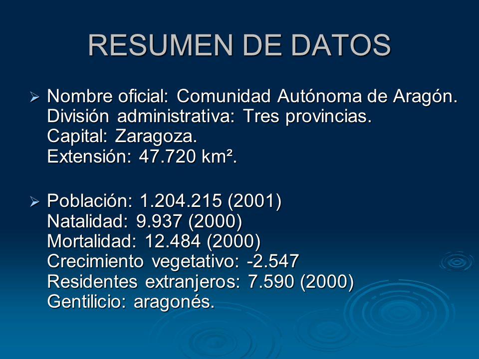 RESUMEN DE DATOS  Nombre oficial: Comunidad Autónoma de Aragón.