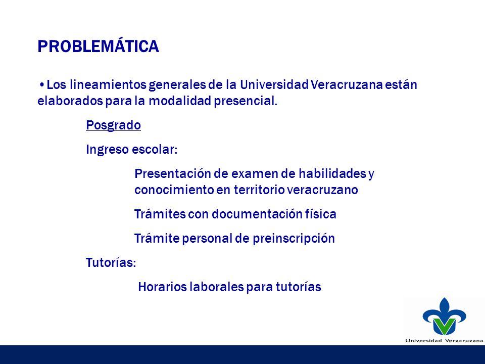PROBLEMÁTICA Los lineamientos generales de la Universidad Veracruzana están elaborados para la modalidad presencial.