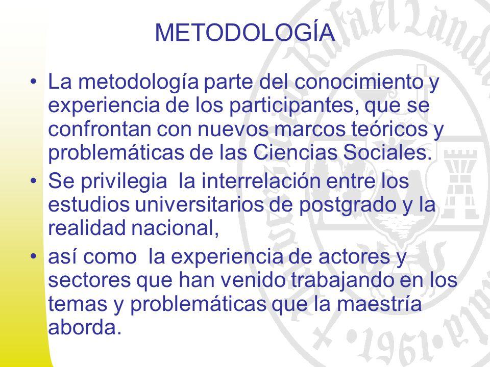 METODOLOGÍA La metodología parte del conocimiento y experiencia de los participantes, que se confrontan con nuevos marcos teóricos y problemáticas de las Ciencias Sociales.