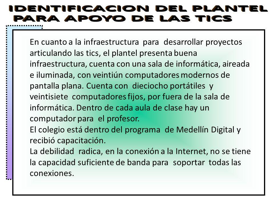 DIAGNOSTICO En cuanto a la infraestructura para desarrollar proyectos articulando las tics, el plantel presenta buena infraestructura, cuenta con una sala de informática, aireada e iluminada, con veintiún computadores modernos de pantalla plana.