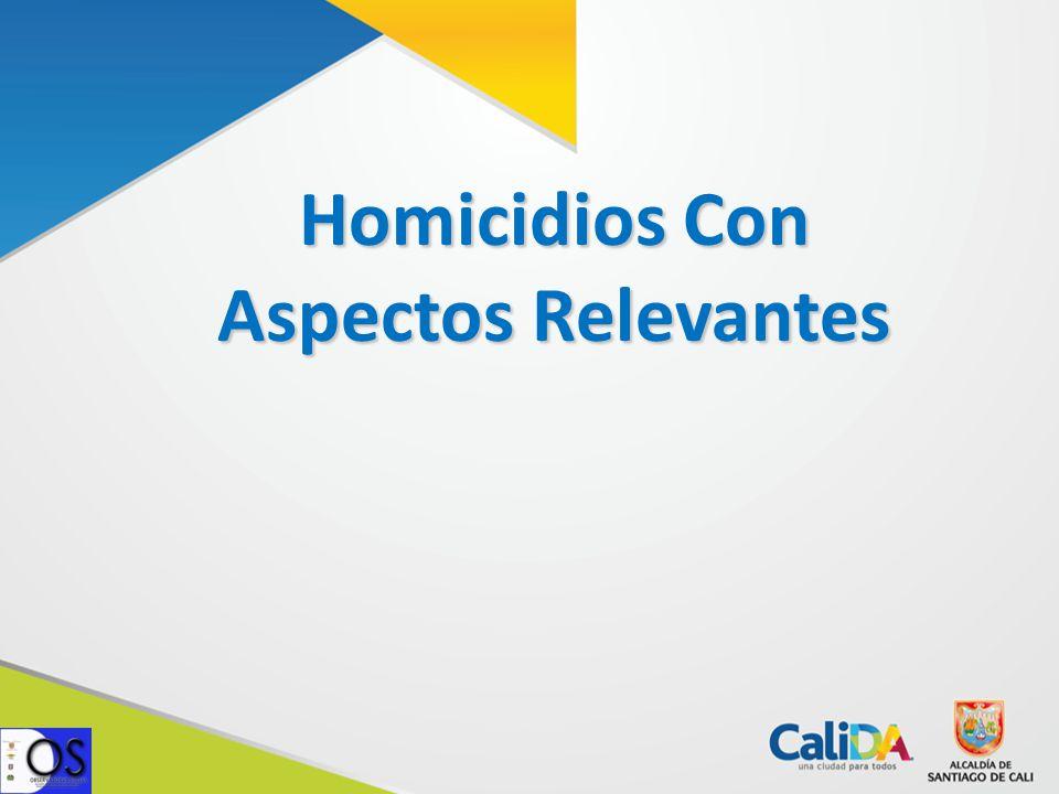 Homicidios Con Aspectos Relevantes