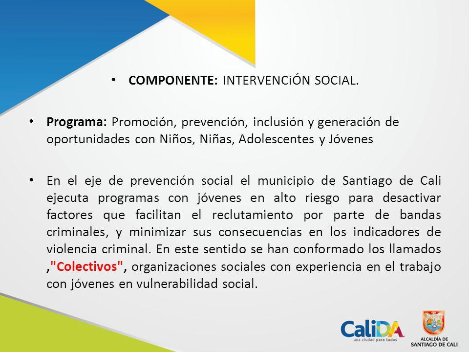COMPONENTE: INTERVENCiÓN SOCIAL.