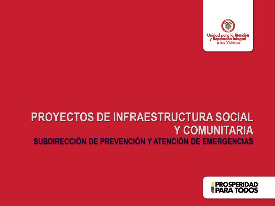 PROYECTOS DE INFRAESTRUCTURA SOCIAL Y COMUNITARIA SUBDIRECCIÓN DE PREVENCIÓN Y ATENCIÓN DE EMERGENCIAS