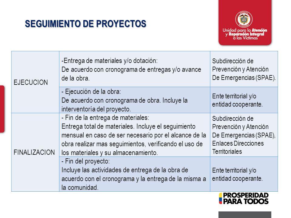 EJECUCION -Entrega de materiales y/o dotación: De acuerdo con cronograma de entregas y/o avance de la obra.