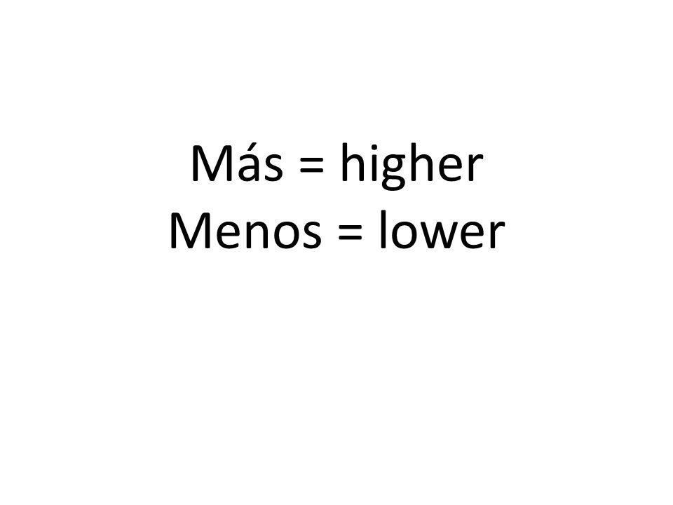 Más = higher Menos = lower