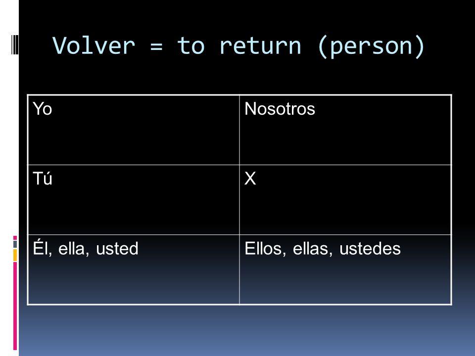 Volver = to return (person) YoNosotros TúX Él, ella, ustedEllos, ellas, ustedes