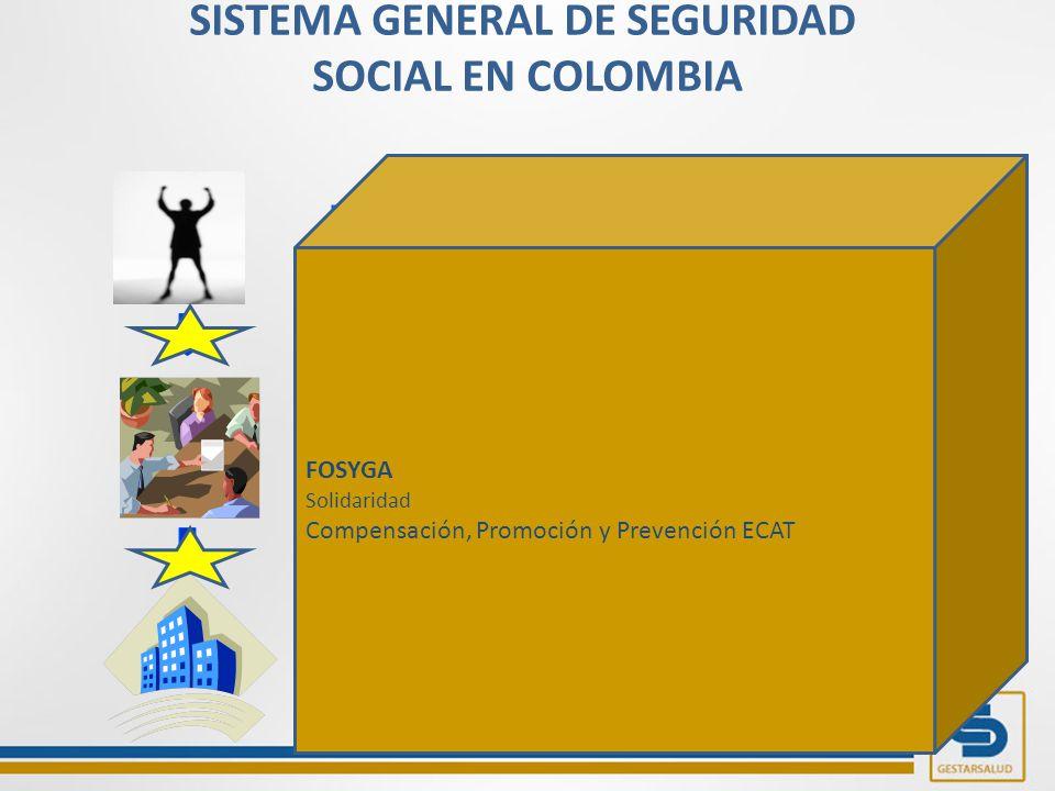 SISTEMA GENERAL DE SEGURIDAD SOCIAL EN COLOMBIA EMPRESAS PROMOTORAS DE SALUD PRIVADOS.