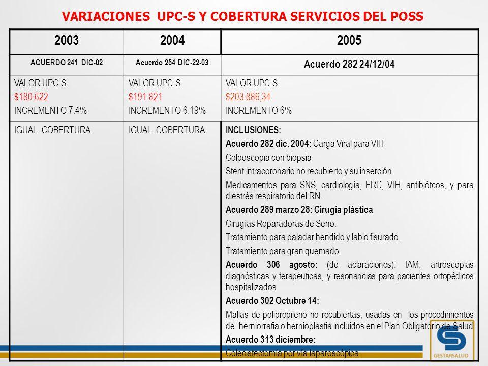 200320042005 ACUERDO 241 DIC-02Acuerdo 254 DIC-22-03 Acuerdo 282 24/12/04 VALOR UPC-S $180.622 INCREMENTO 7.4% VALOR UPC-S $191.821 INCREMENTO 6.19% VALOR UPC-S $203.886,34.