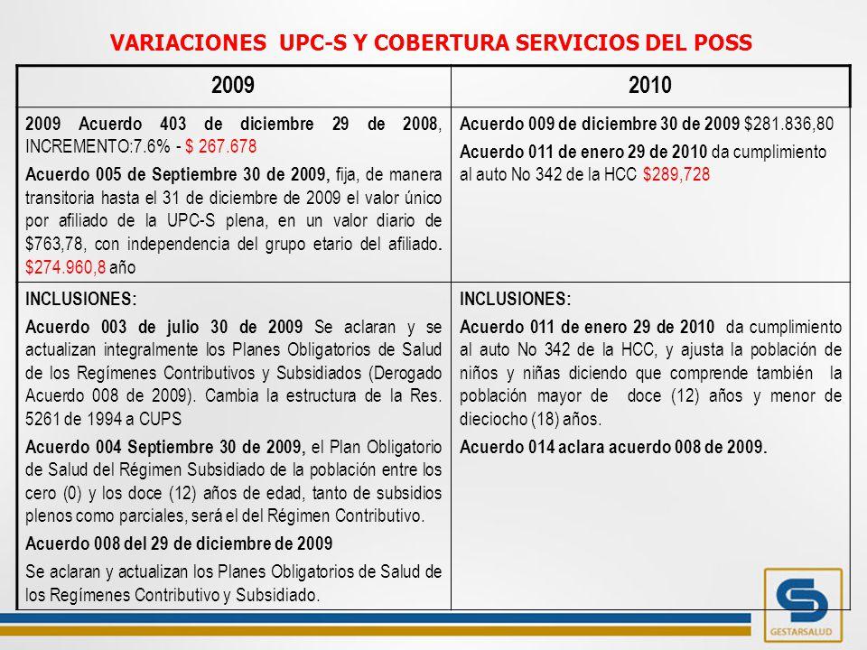 20092010 2009 Acuerdo 403 de diciembre 29 de 2008, INCREMENTO:7.6% - $ 267.678 Acuerdo 005 de Septiembre 30 de 2009, fija, de manera transitoria hasta el 31 de diciembre de 2009 el valor único por afiliado de la UPC-S plena, en un valor diario de $763,78, con independencia del grupo etario del afiliado.
