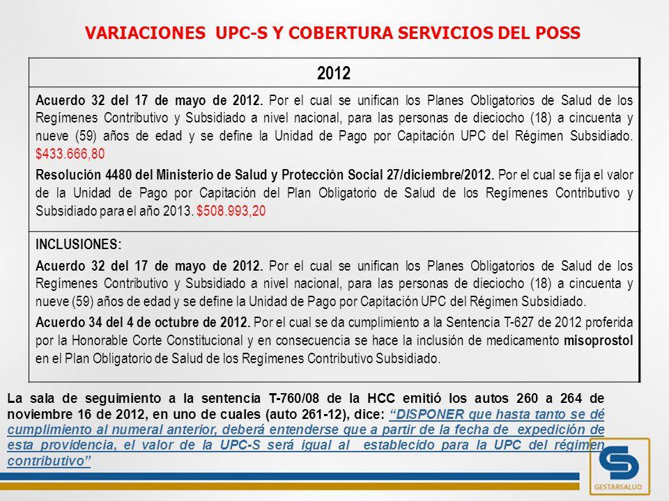 2012 Acuerdo 32 del 17 de mayo de 2012.