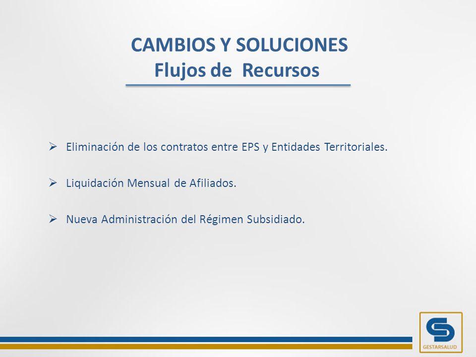 Eliminación de los contratos entre EPS y Entidades Territoriales.