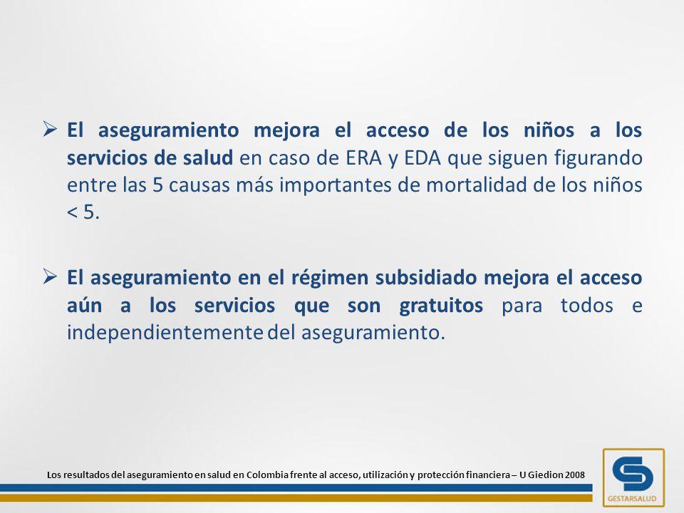Los resultados del aseguramiento en salud en Colombia frente al acceso, utilización y protección financiera – U Giedion 2008  El aseguramiento mejora el acceso de los niños a los servicios de salud en caso de ERA y EDA que siguen figurando entre las 5 causas más importantes de mortalidad de los niños < 5.