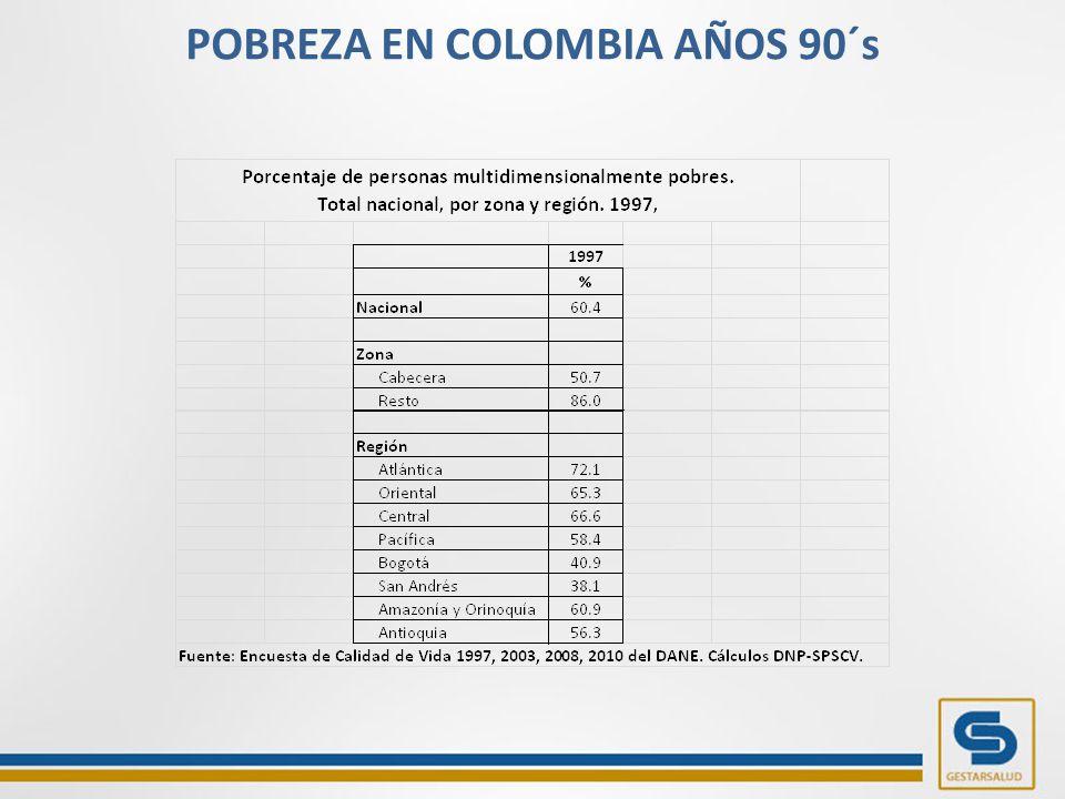 POBREZA EN COLOMBIA AÑOS 90´s