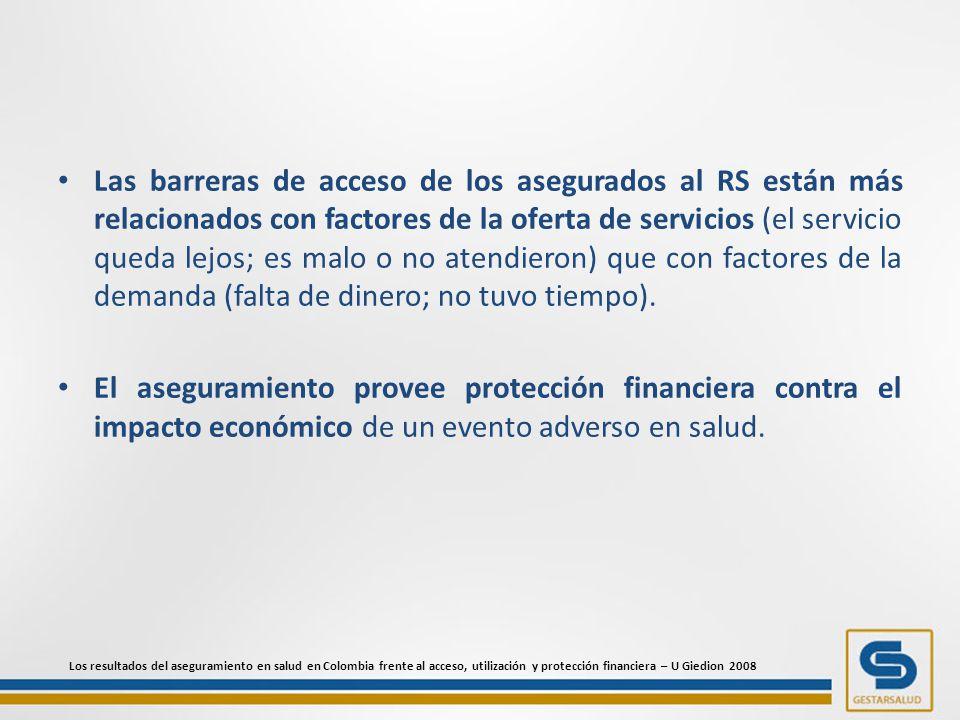 Las barreras de acceso de los asegurados al RS están más relacionados con factores de la oferta de servicios (el servicio queda lejos; es malo o no atendieron) que con factores de la demanda (falta de dinero; no tuvo tiempo).