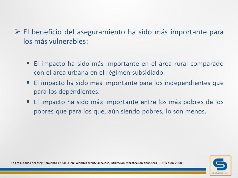  El beneficio del aseguramiento ha sido más importante para los más vulnerables:  El impacto ha sido más importante en el área rural comparado con el área urbana en el régimen subsidiado.