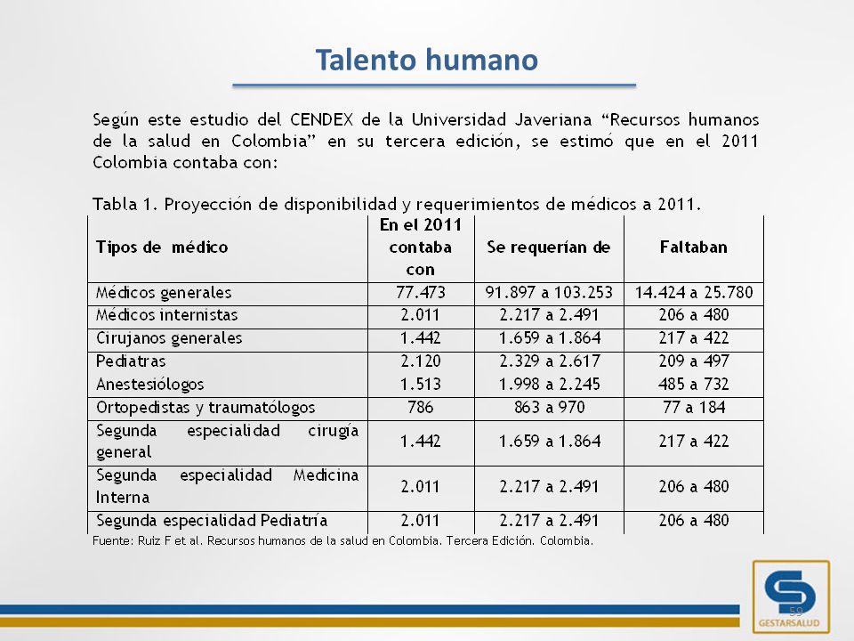 59 Talento humano