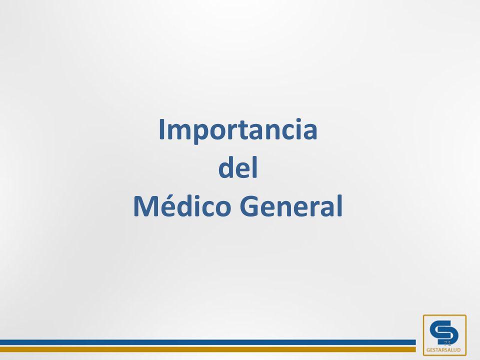 71 Importancia del Médico General