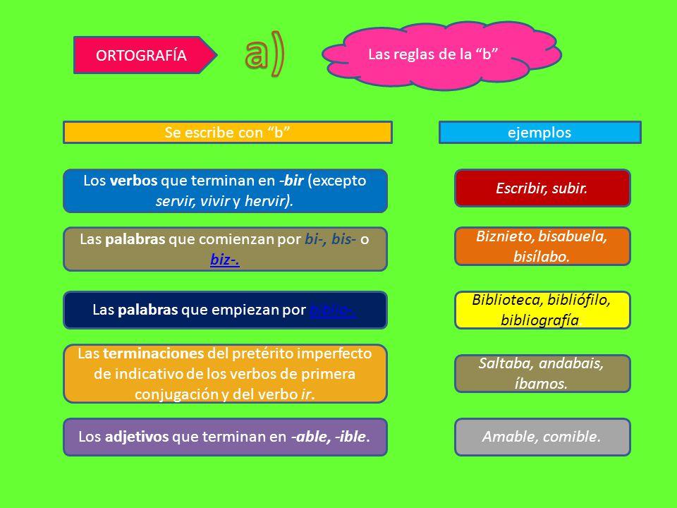 Las reglas de la b ORTOGRAFÍA Se escribe con b ejemplos Los verbos que terminan en -bir (excepto servir, vivir y hervir).