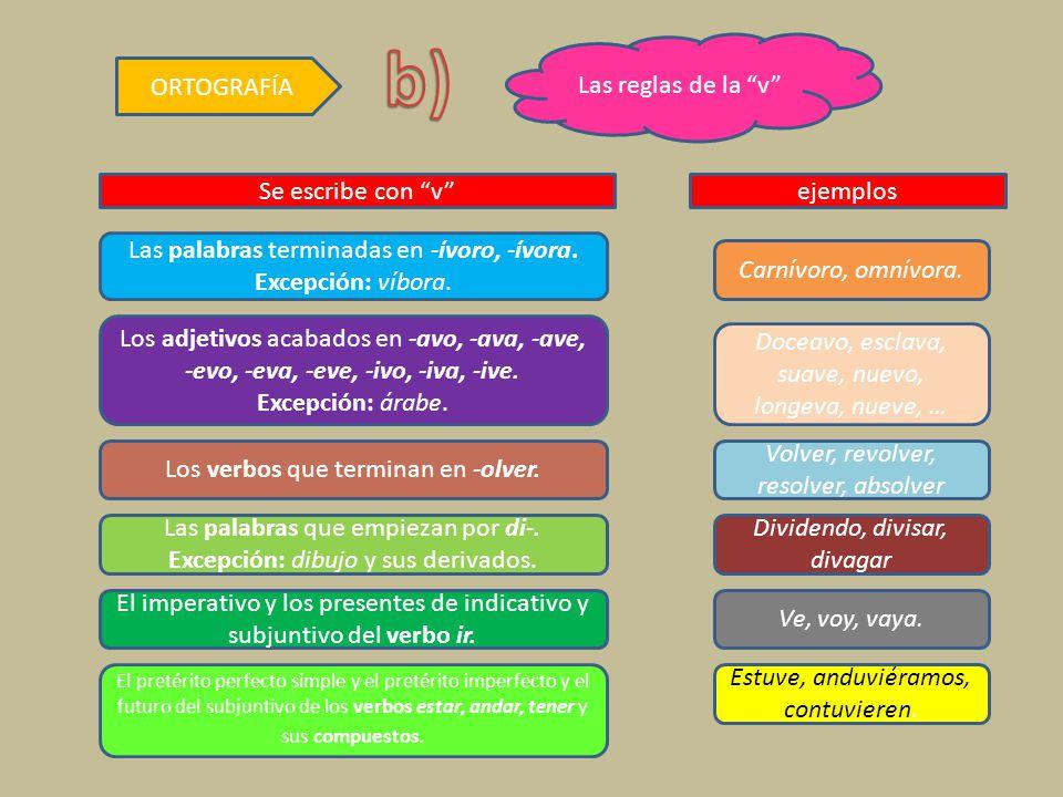 Las reglas de la v ORTOGRAFÍA Se escribe con v ejemplos Las palabras terminadas en -ívoro, -ívora.