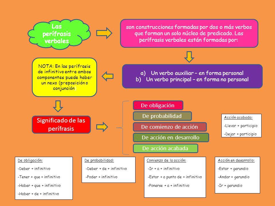 Las perífrasis verbales son construcciones formadas por dos o más verbos que forman un solo núcleo de predicado.
