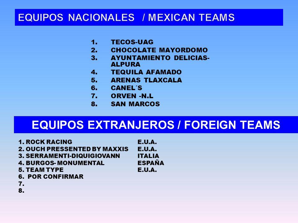 1.TECOS-UAG 2.CHOCOLATE MAYORDOMO 3.AYUNTAMIENTO DELICIAS- ALPURA 4.TEQUILA AFAMADO 5.ARENAS TLAXCALA 6.CANEL´S 7.ORVEN -N.L 8.SAN MARCOS EQUIPOS EXTRANJEROS / FOREIGN TEAMS 1.ROCK RACINGE.U.A.