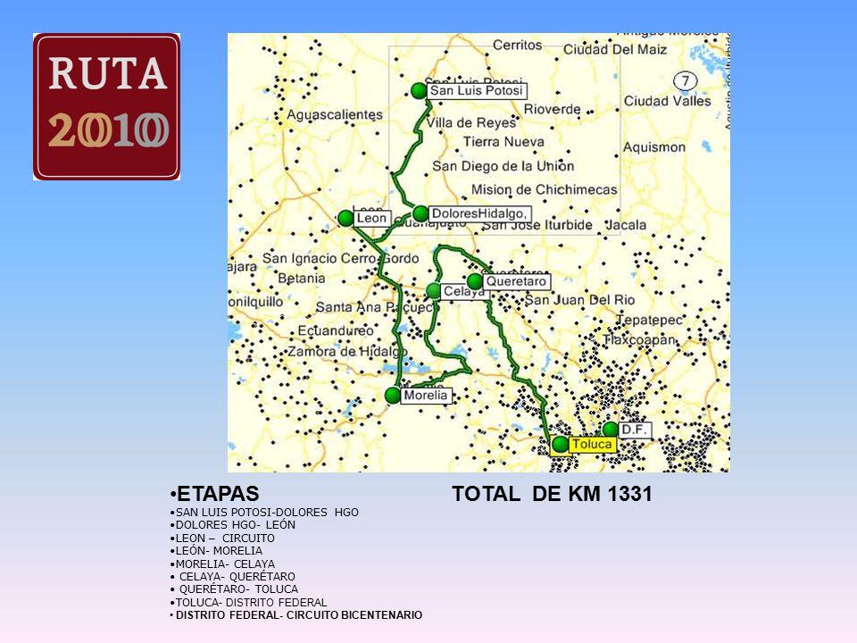 ETAPAS TOTAL DE KM 1331 SAN LUIS POTOSI-DOLORES HGO DOLORES HGO- LEÓN LEON – CIRCUITO LEÓN- MORELIA MORELIA- CELAYA CELAYA- QUERÉTARO QUERÉTARO- TOLUCA TOLUCA - DISTRITO FEDERAL DISTRITO FEDERAL- CIRCUITO BICENTENARIO