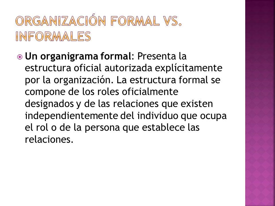  Un organigrama formal: Presenta la estructura oficial autorizada explícitamente por la organización.