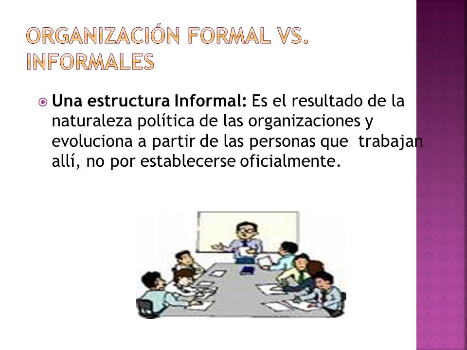  Una estructura Informal: Es el resultado de la naturaleza política de las organizaciones y evoluciona a partir de las personas que trabajan allí, no por establecerse oficialmente.
