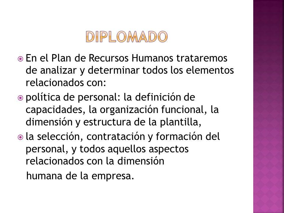  En el Plan de Recursos Humanos trataremos de analizar y determinar todos los elementos relacionados con:  política de personal: la definición de capacidades, la organización funcional, la dimensión y estructura de la plantilla,  la selección, contratación y formación del personal, y todos aquellos aspectos relacionados con la dimensión humana de la empresa.