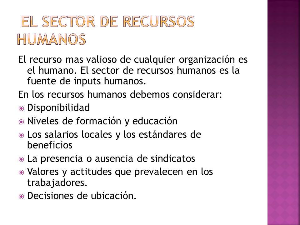El recurso mas valioso de cualquier organización es el humano.