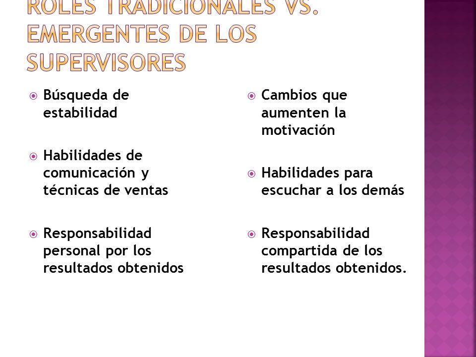  Búsqueda de estabilidad  Habilidades de comunicación y técnicas de ventas  Responsabilidad personal por los resultados obtenidos  Cambios que aumenten la motivación  Habilidades para escuchar a los demás  Responsabilidad compartida de los resultados obtenidos.
