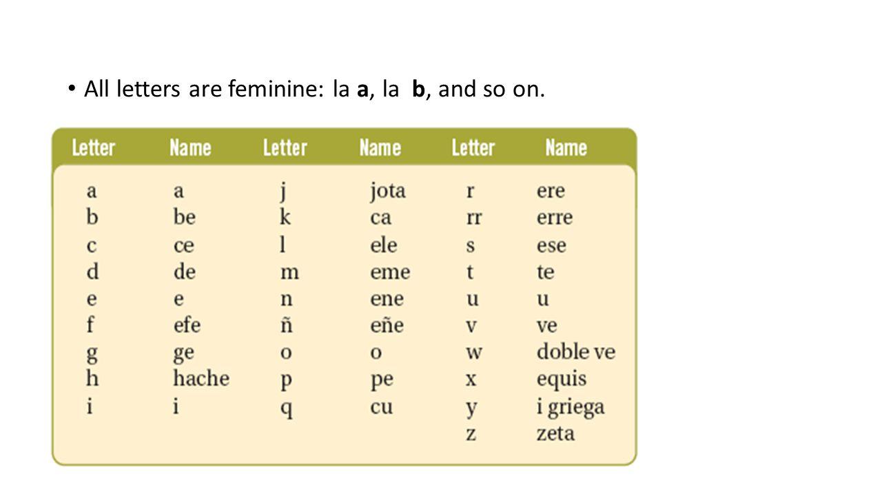 All letters are feminine: la a, la b, and so on.