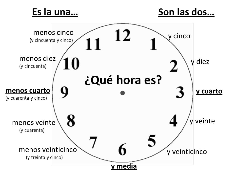 y cinco y diez y cuarto y veinte y veinticinco y media Es la una… Son las dos… ¿Qué hora es.