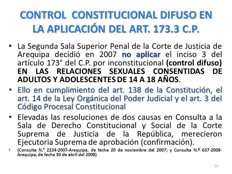 CONTROL CONSTITUCIONAL DIFUSO EN LA APLICACIÓN DEL ART.