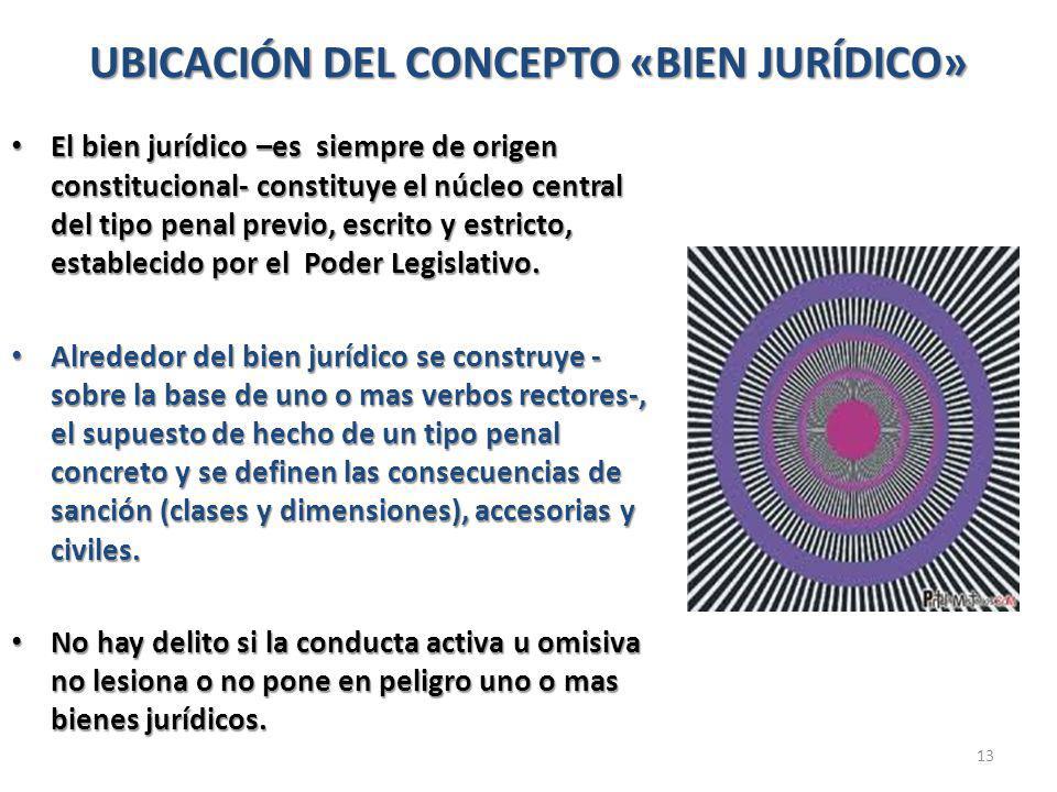 UBICACIÓN DEL CONCEPTO «BIEN JURÍDICO» El bien jurídico –es siempre de origen constitucional- constituye el núcleo central del tipo penal previo, escrito y estricto, establecido por el Poder Legislativo.