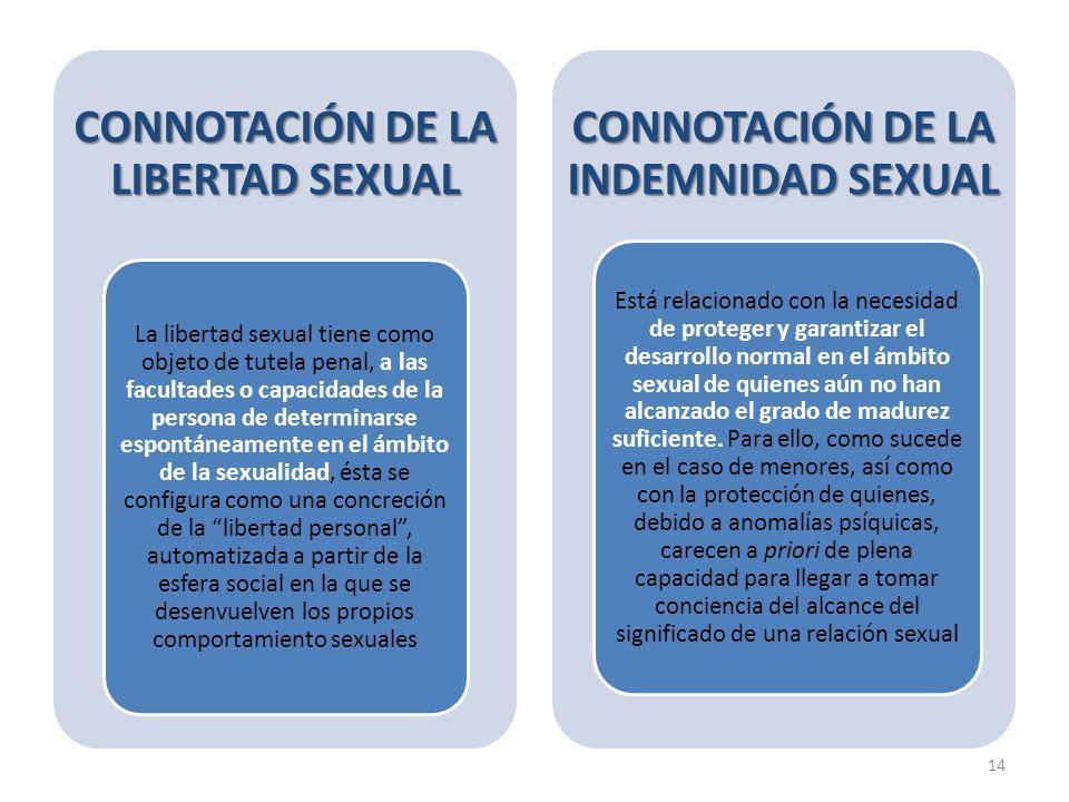 CONNOTACIÓN DE LA LIBERTAD SEXUAL La libertad sexual tiene como objeto de tutela penal, a las facultades o capacidades de la persona de determinarse espontáneamente en el ámbito de la sexualidad, ésta se configura como una concreción de la libertad personal , automatizada a partir de la esfera social en la que se desenvuelven los propios comportamiento sexuales CONNOTACIÓN DE LA INDEMNIDAD SEXUAL Está relacionado con la necesidad de proteger y garantizar el desarrollo normal en el ámbito sexual de quienes aún no han alcanzado el grado de madurez suficiente.