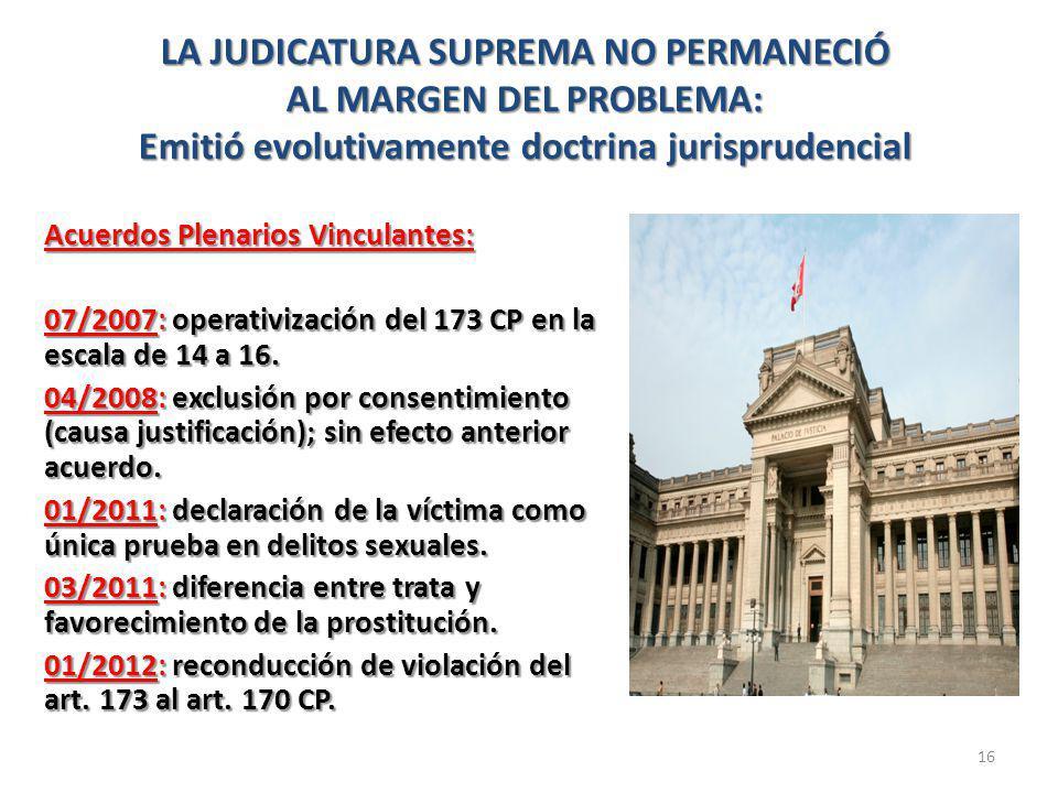 LA JUDICATURA SUPREMA NO PERMANECIÓ AL MARGEN DEL PROBLEMA: Emitió evolutivamente doctrina jurisprudencial Acuerdos Plenarios Vinculantes: 07/2007: operativización del 173 CP en la escala de 14 a 16.